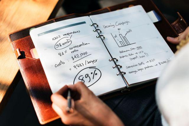 S&OP Cost Benefit Analysis