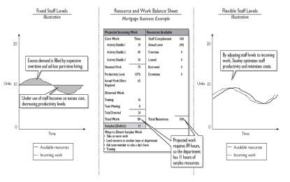 nab-diagram-2